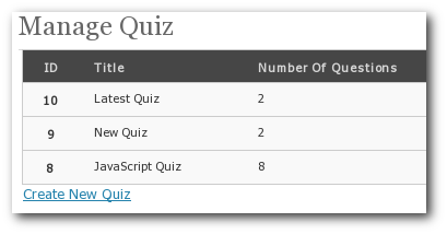 Quizzin WordPress Plugin - Manage